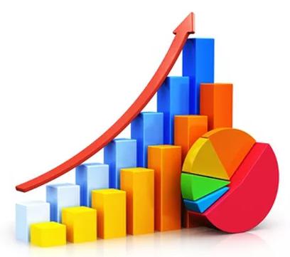 Statystyki fakturowania według dni tygodnia